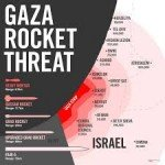 Less than one mile from Gaza, Sderot is under constant attack.
